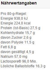 myprotein-high-pro-bar-naehrwerte
