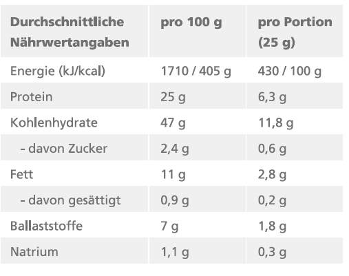 supplify-high-protein-low_carb-chips-naehrwerte