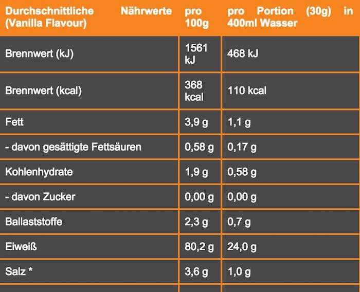 profuel-plantein-erbse-naehrwerte-info