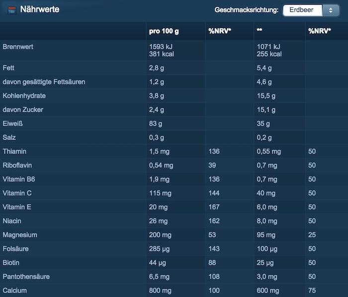 champ-sportsline-muscle-protein-90-naehrwerte