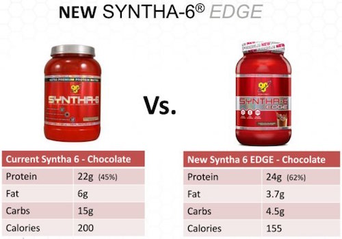 BSN-Syntha-6-Edge-vs-old