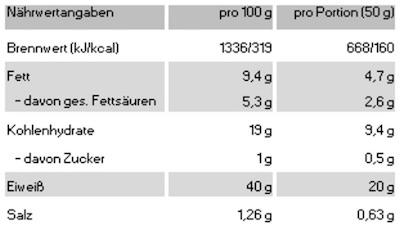 qi2-pro-40-proteinriegel-vanille-mandel-crisp-inhaltsstoffe