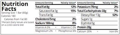 quest-nutrition-quest-bar-smores-naehrwerte