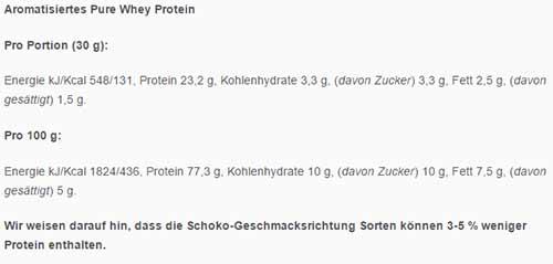 analyse-zum-pure-whey-von-bulkpowders-naehrwerte