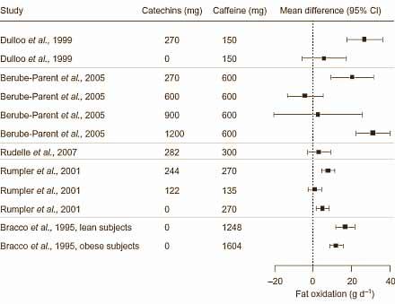 Cuantas calorias tiene una taza de cafe
