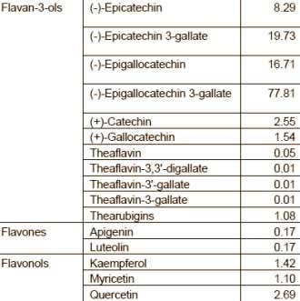 eine-tasse-gruener-tee-verbrennt-5g-fett-grafik2