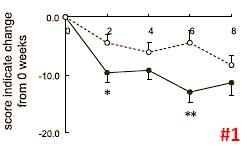 ornithin-fuer-besseren-schlaf-grafik2