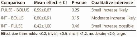 protein-alle-3-stunden-optimal-fuer-den-muskelaufbau-grafik4