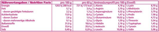 rockalicious-protein-riegel-naehrwerte