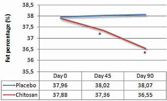 chitosan-der-neue-fatburner-grafik2