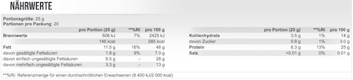 scitec-nutrition-100-peanut-butter-naehrwerte