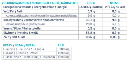 body-fit-bcaa-amino-supplement-facts