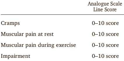 kieferrinden-extrakt-pycnogenol-gegen-muskelkraempfe-grafik1