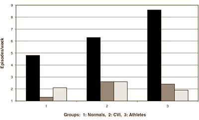 kieferrinden-extrakt-pycnogenol-gegen-muskelkraempfe-grafik3