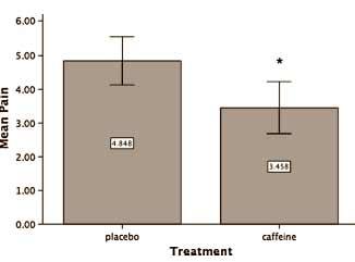 koffein-fuer-eine-bessere-griffkraft-grafik2