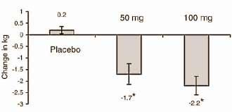 muskelaufbau-und-fettverlust-durch-oxymetholon-grafik2