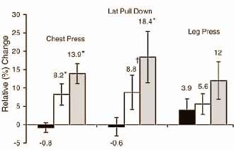 muskelaufbau-und-fettverlust-durch-oxymetholon-grafik3