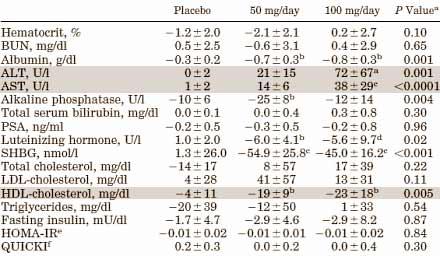 muskelaufbau-und-fettverlust-durch-oxymetholon-grafik4