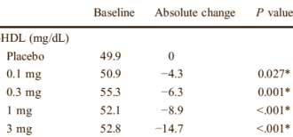 sarms-effekte-einer-12-woechigen-kur-mit-ostarine-grafik3