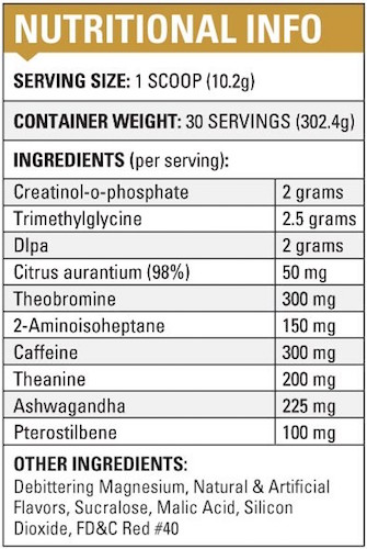 Inhaltsstoffe von Brawn Nutrition Venom 2.0 mit DMHA.