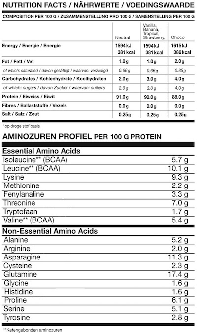 Nährwerte des Bodylab24 Whey Protein Isolat.