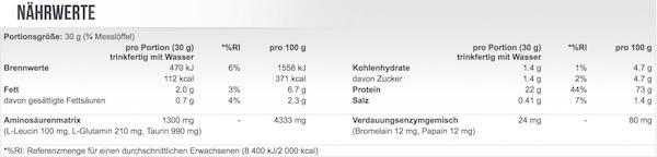 Scitec Nutrition 100% Whey Protein Professional Nährwerte