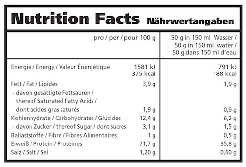 Rocka Nutrition Clean Protein Pancakes Supplement Facts