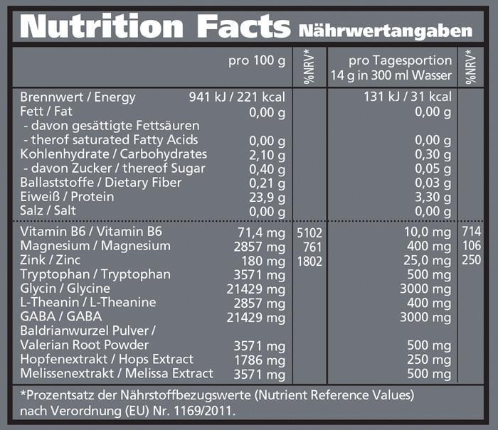 Rocka Nutrition Chillax Inhaltsstoffe