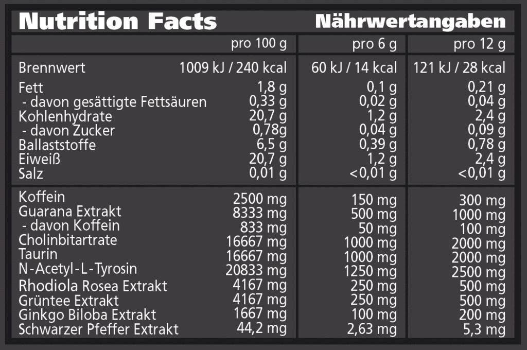 Rocka Nutrition Work Hard Inhaltsstoffe