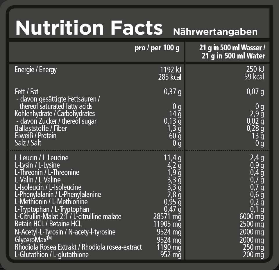 Rocka Nutrition Science Pre Nährwerte