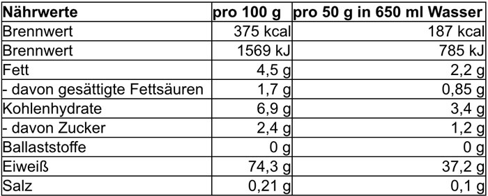 More Nutrition Total Protein Kalorien