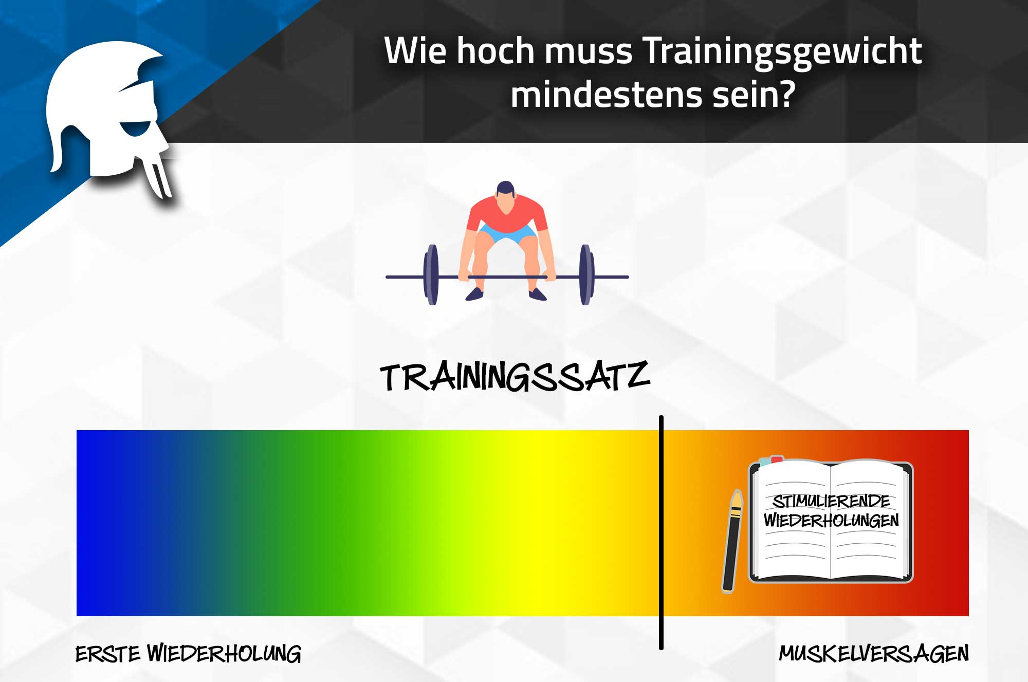 Training bis zum Muskelversagen