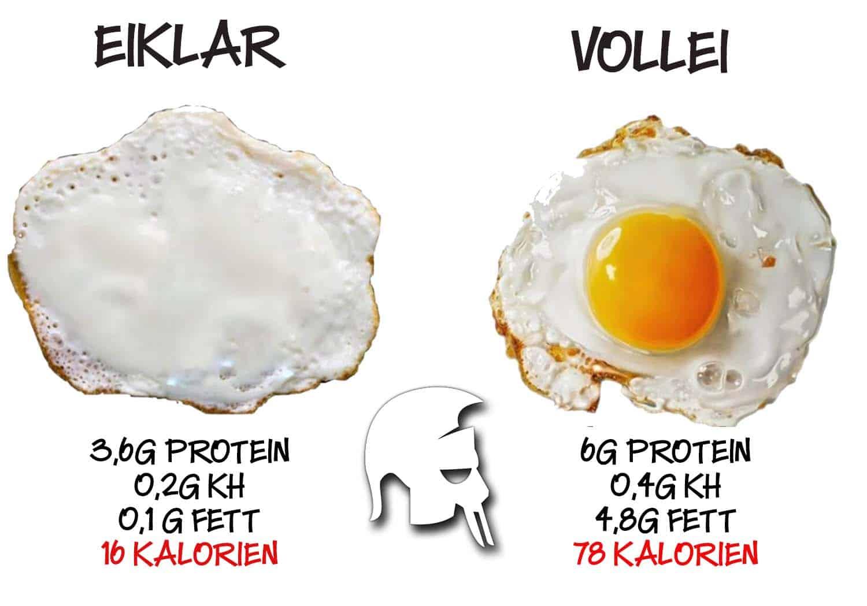 Eiklar Vollei Kalorien
