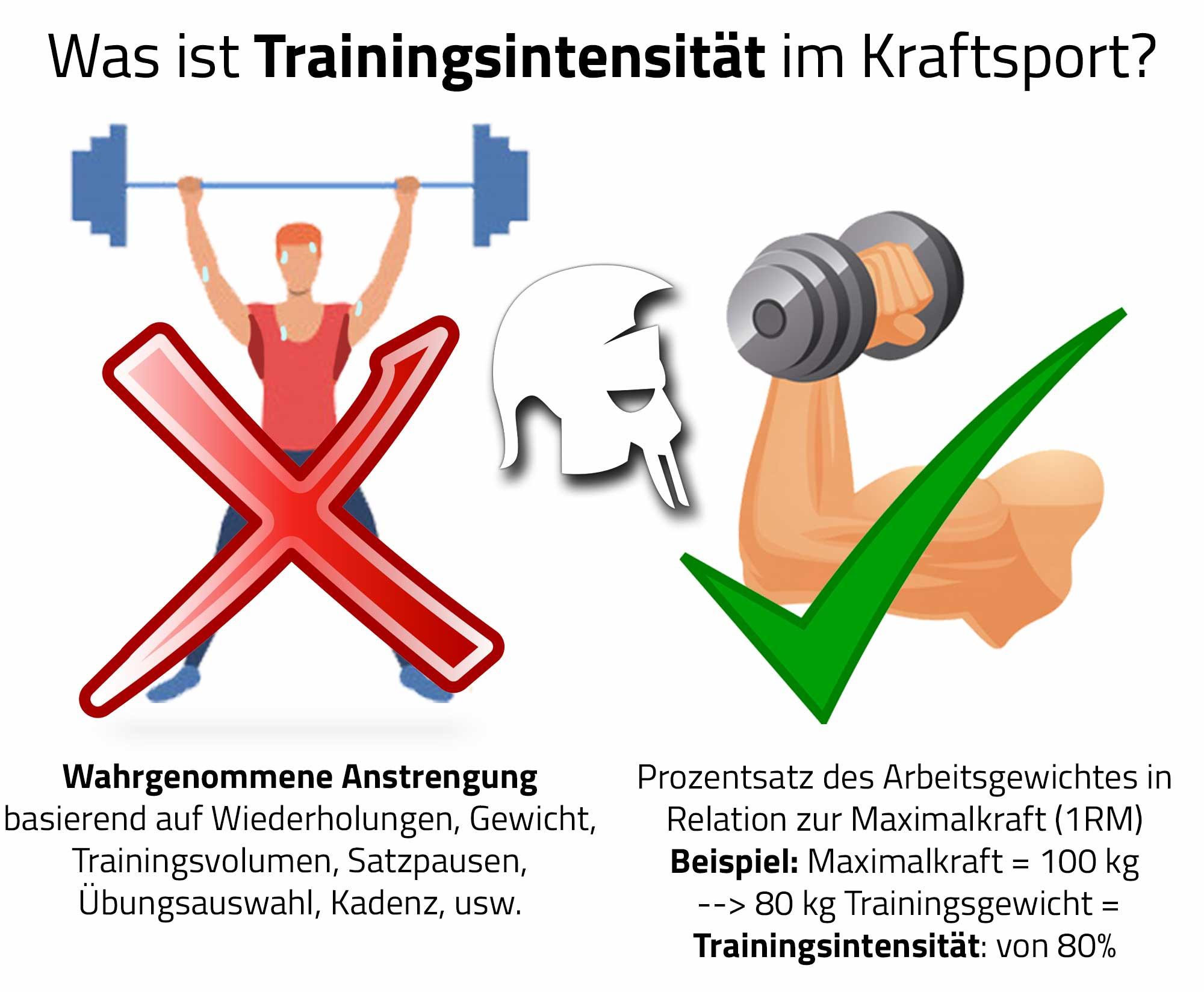 Training Muskelaufbau Intensität